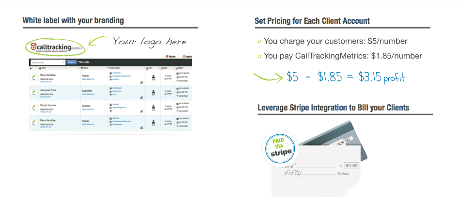 white label with your branding & Set Pricing for Each Client